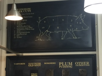 Butchery diagrams